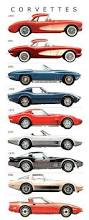 best 25 chevrolet corvette stingray ideas on pinterest corvette