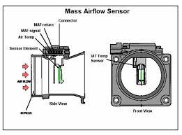 bmw maf sensor genuine mass air flow meter for bmw 0280213011 0986280116 maf