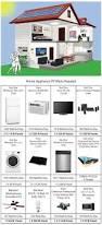 best 25 solar ideas on pinterest solar power solar power