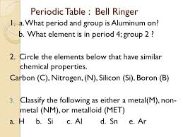 is aluminum on the periodic table icp periodic table infinite cus update ppt video online download