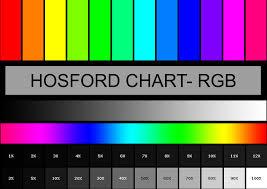 rgb color test card by kevinhosford on deviantart