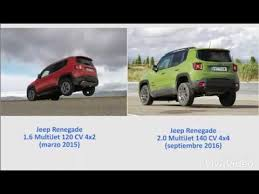 jeep renegade problems jeep renegade fail braking issues