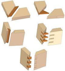 Different Wood Joints And Their Uses by Best Way To Reinforce Long Miter Joints Woodworking Talk