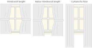66 Inch Drop Curtains Fabric Measuring Guide From Specialists Dfw Curtains