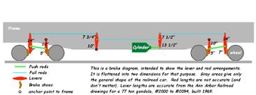 railway air brake wikipedia