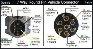 wiring diagram for trailer 7 pin altaoakridge
