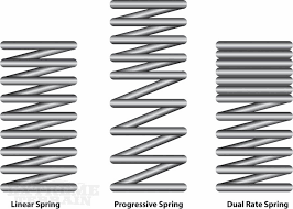 jeep jk suspension diagram improving your wrangler s handling suspension components explained