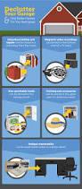 garage organization ideas fix com