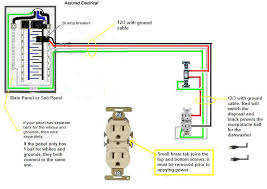 dishwasher and garbage disposal connection the outlet under the
