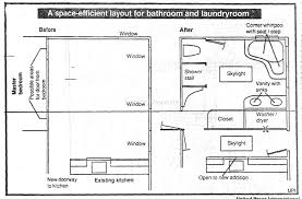 design laundry room layout 8 best ideas decor brilliant floor plan
