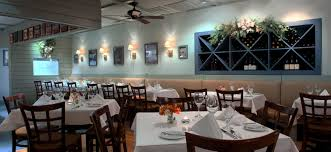 dining room furniture charlotte nc seats for two charlotte u0027s most romantic restaurants wheretraveler