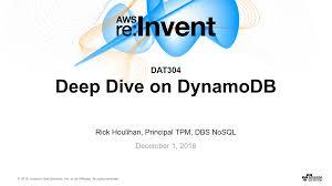 amazon dynamodb developer resources u2013 aws