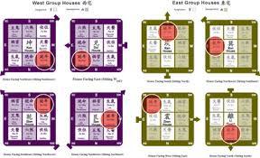 Feng Shui Bedroom Floor Plan Feng Shui Bedroom Chart Memsaheb Net