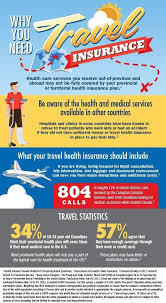 Travel Insured images Pin by secnethia henley on balance pinterest insurance travel jpg