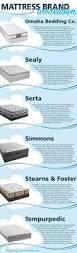 Sleep Number Bed Headquarters Best 10 Mattress Brands Ideas On Pinterest My Spare Room