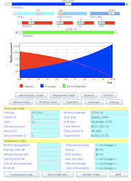 Mortgage Calculator Amortization Table by Karl Jeacle U0027s Mortgage Calculator Kelso U0027s Corner