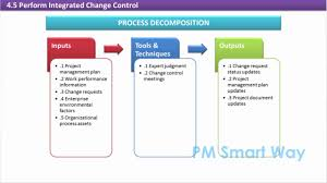 Project Project Management Change Request by 4 5 Perform Integrated Change Control Youtube