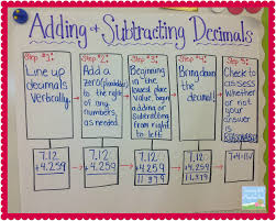 teaching with a mountain view adding and subtracting decimals