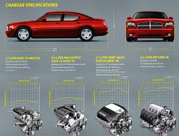 engine for 2007 dodge charger 2007 dodge charger brochure engine specifications chart fotos de