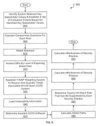 patent us20090077666 value adaptive security threat modeling and
