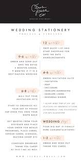 wedding invitations timeline a guide to wedding invitation printing methods with citrus press co