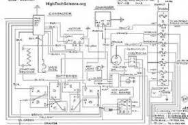 automotive wiring diagrams symbols explained wiring diagram