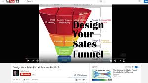 Youtube View Hack Hundreds Of Views In Minutes Youtube by How To Drive 1000 Visitors From Youtube Every Month