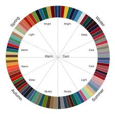 season colour palettes season colors color wheels and wheels