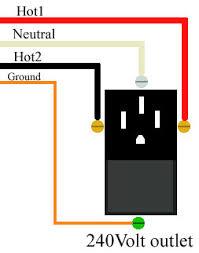 electrical wiring color codes u2013 readingrat net