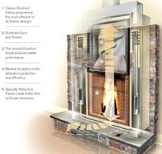 Most Efficient Fireplace Insert - high efficiency wood burning stove inserts efficient stoves uk