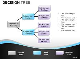 decision tree powerpoint presentation templates
