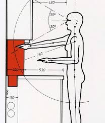 Height Of A Kitchen Island Kitchen Ergonomics Get Expert Advice On The Right Counter Height