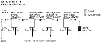 wiring diagram for lutron dimmer u2013 readingrat net