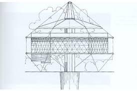 future house s genealogy dymaxion house