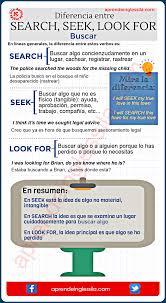 Seeking Que Significa Diferencia Entre Los Verbos Search Y Seek Aprende Inglés Sila