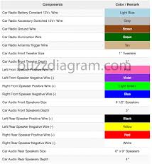 2017 toyota corolla radio wiring diagram for free car stereo