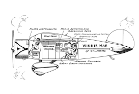 si e auto winnie winnie mae equipment diagram and navigation