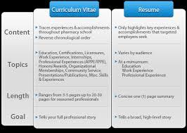 infirmier anesthesiste academic curriculum vitae vs resume twelfth