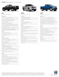 2012 ford f150 dimensions 2013 ford f150 specs