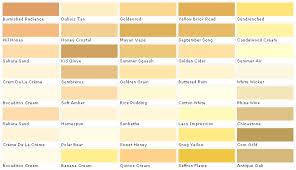 martin senour paints martin senour colors martin senour paint