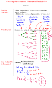 counting outcomes and theoretical probability 7th grade pre