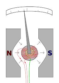 ammeter voltmeter method archives myclassbook wiring diagram