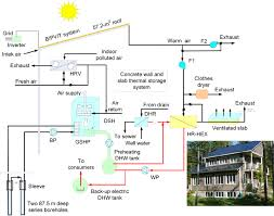 design criteria for hot water supply system simplified configuration of the ecoterra house hvac integrated system