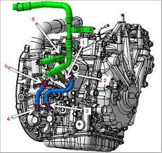 sr 16 005 u2013 transmission fluid hose clamp not released u2013 2015