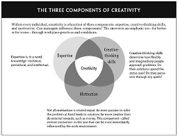 Words Of Comfort In Time Of Loss How To Kill Creativity