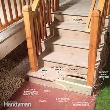 How To Build A Banister For Stairs Outdoor Stair Railing Family Handyman