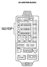 2005 mitsubishi galant fuse box diagram 2005 wiring diagrams