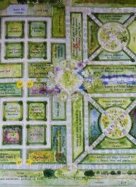 Potager Garden Layout 42 Best Potager Garden Images On Pinterest Gardens Potager