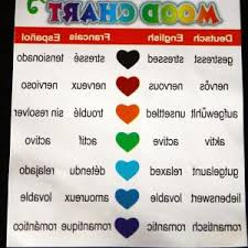 what do different colors mean purple mood color pretty ideas ring meanings different for