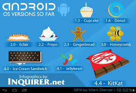 list of android versions next android mobile software version kitkat inquirer